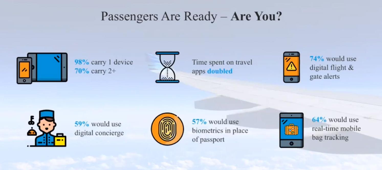 InfoG_Blog Post_Passenger Stats Mobile